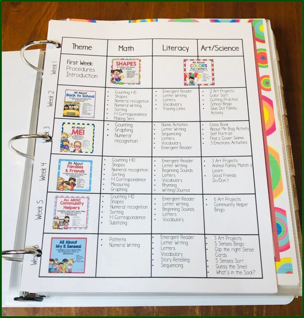 Pocket Of Preschool Curriculum Map