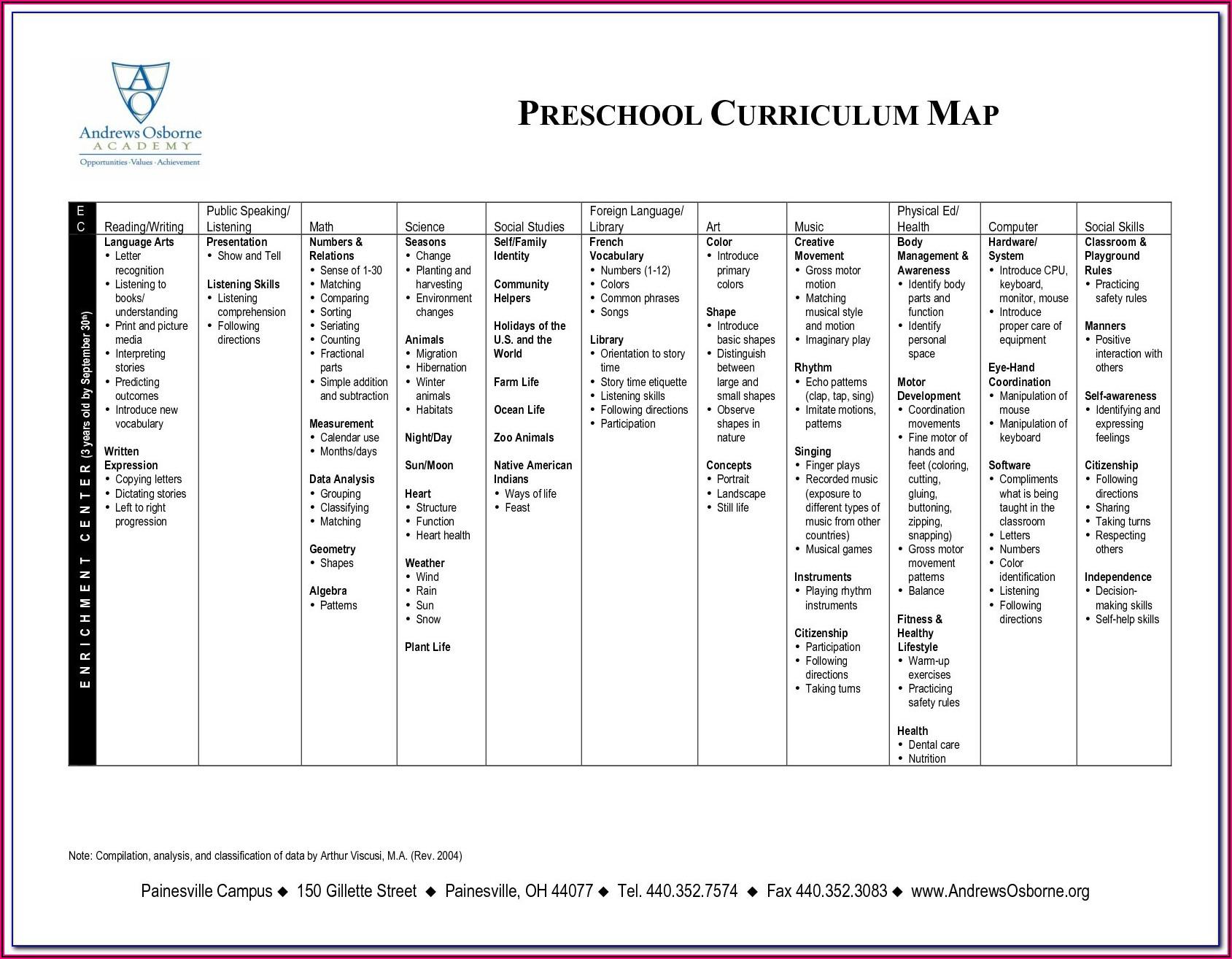 Preschool Curriculum Map Template
