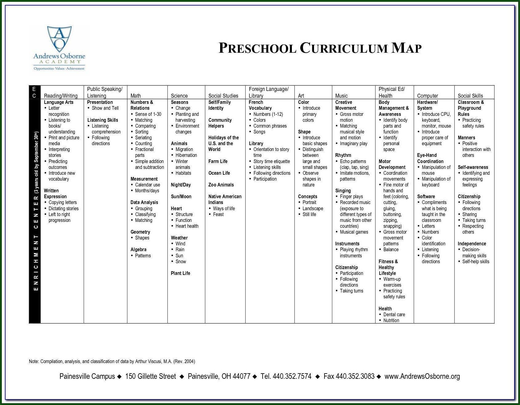 Preschool Music Curriculum Map