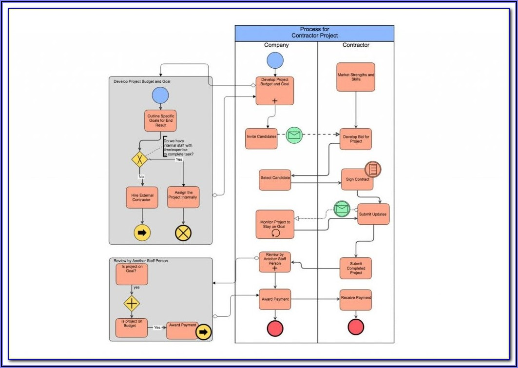 Process Mapping Software Microsoft