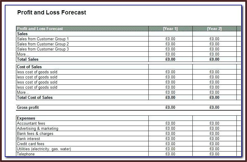 Profit And Loss Forms For Self Employed
