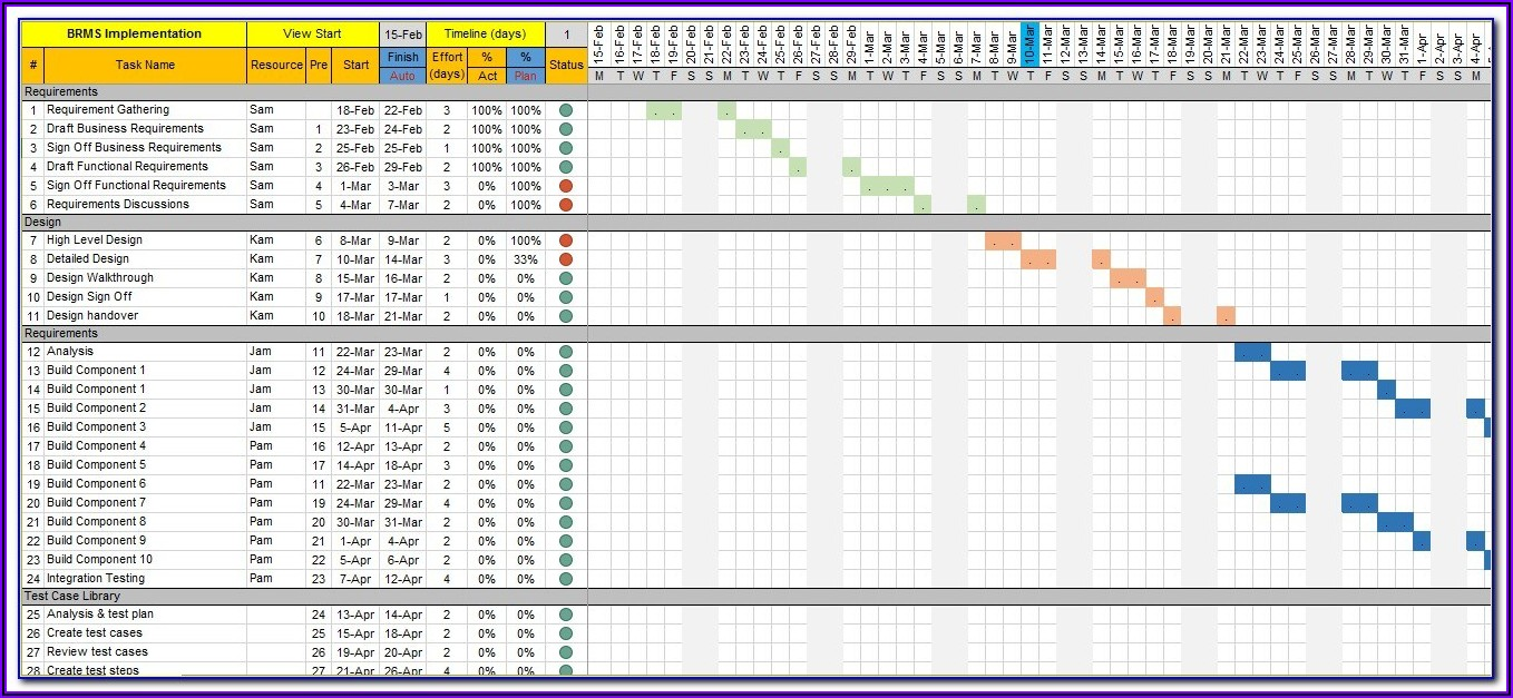 Project Management Wbs Template Excel