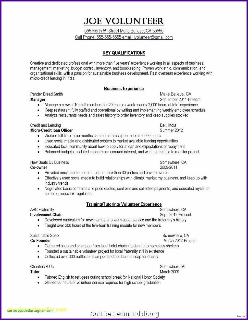 Proposal Staffing Plan Template