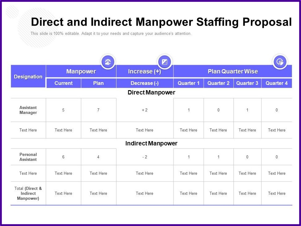 Staffing Proposal Template