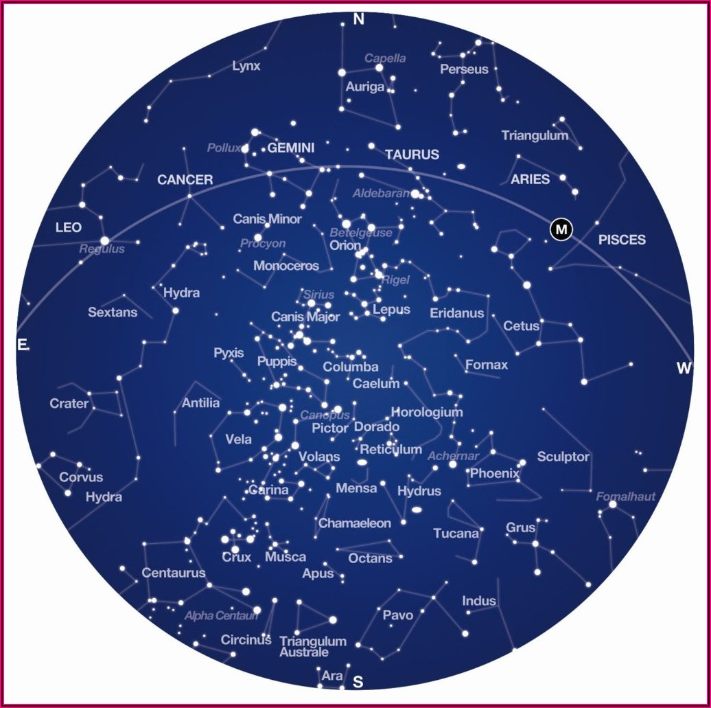 Star Map Southern Hemisphere January