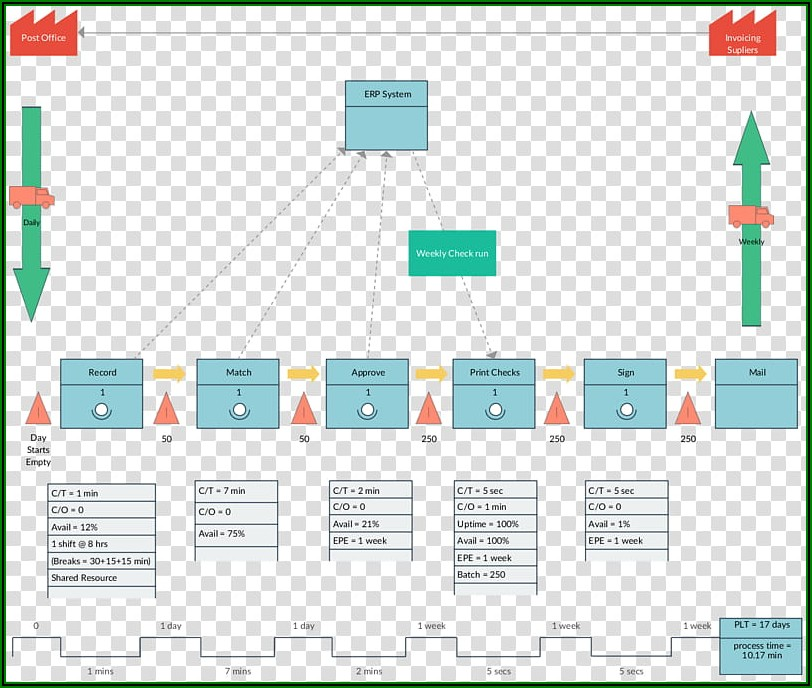 Value Stream Mapping Software Free Download