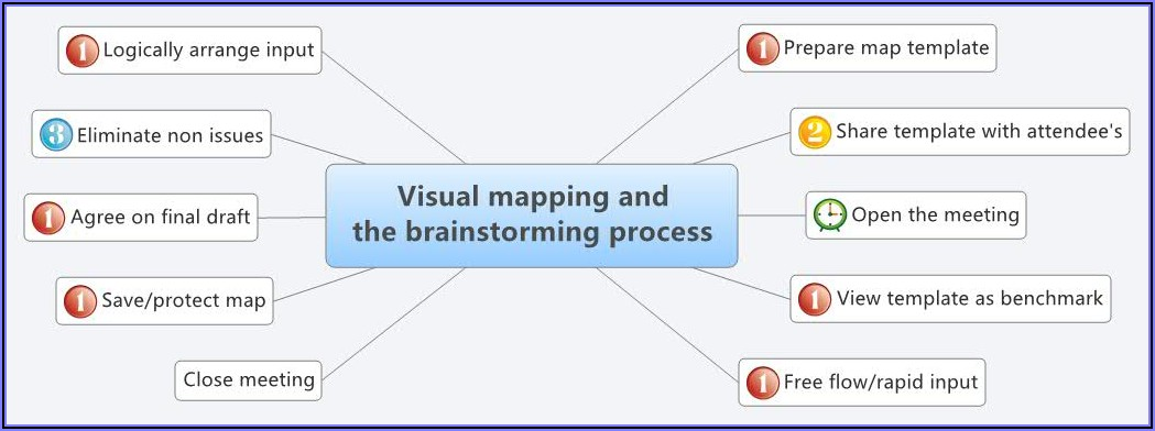 Visual Process Mapping Software