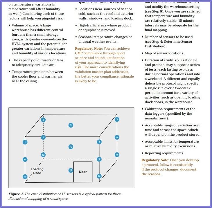 Warehouse Temperature Mapping Protocol