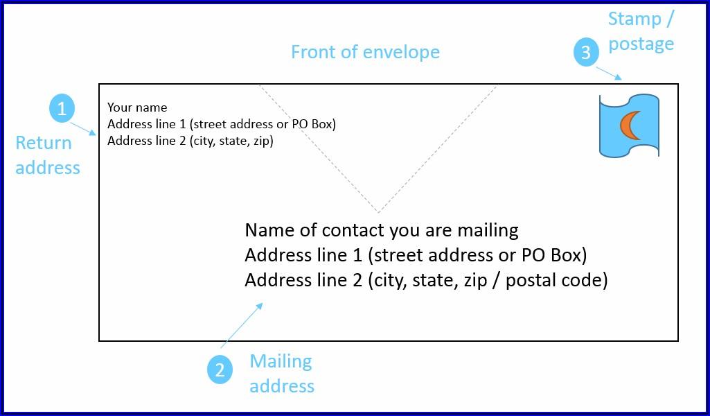 Business Envelope Return Address Format