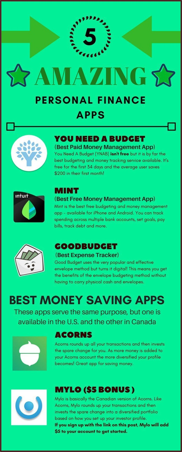 Envelope Budgeting App 2019