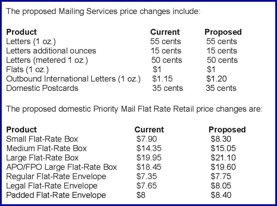 Large Envelope Postage Rates