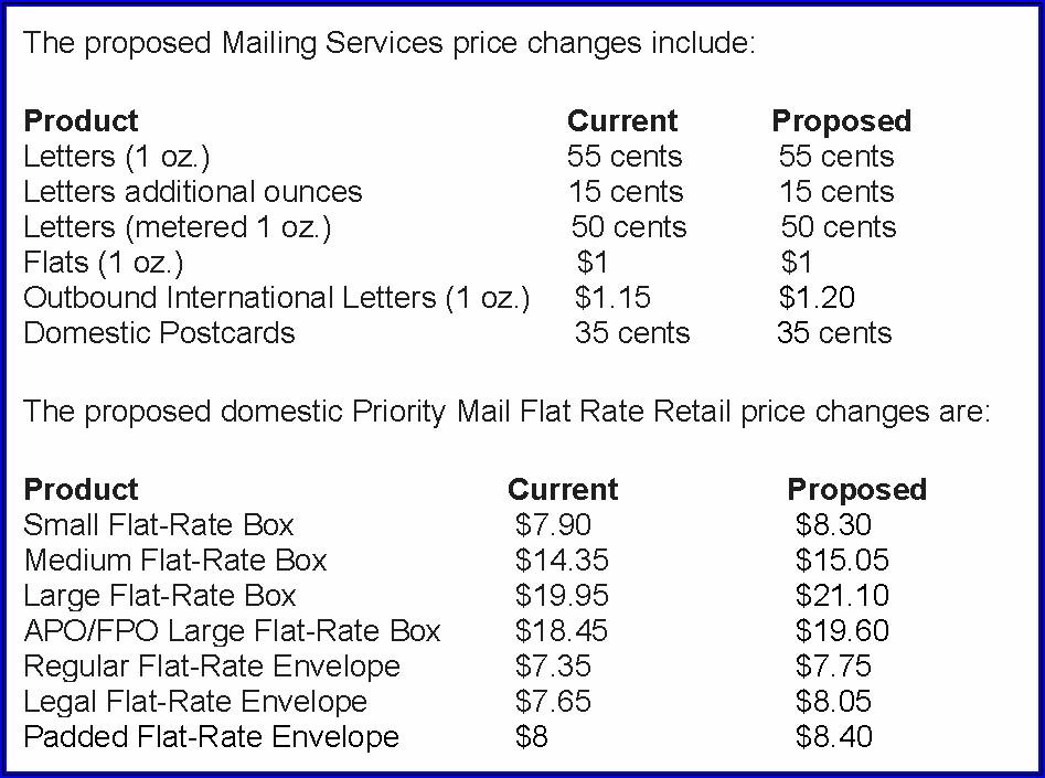 Large Envelope Postage Rates