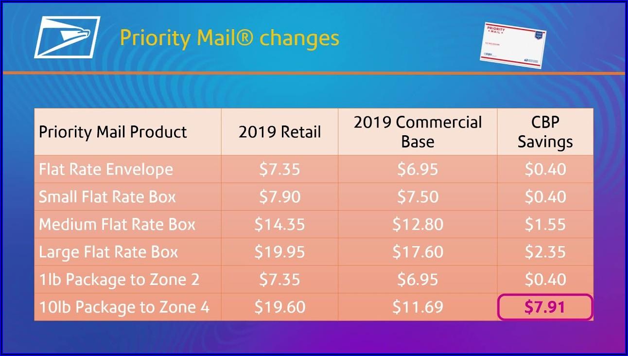 Large Flat Envelope Postage Rate 2019