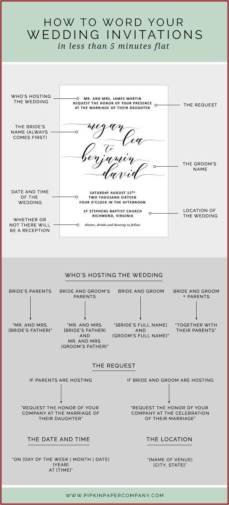 Wedding Invitation Wording Etiquette Both Parents Hosting