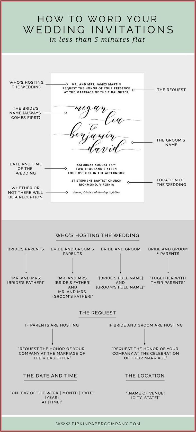 Wedding Invitation Wording Etiquette Both Parents Hosting