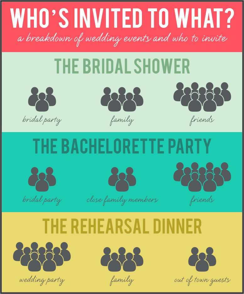 Who's Invited To Rehearsal Dinner