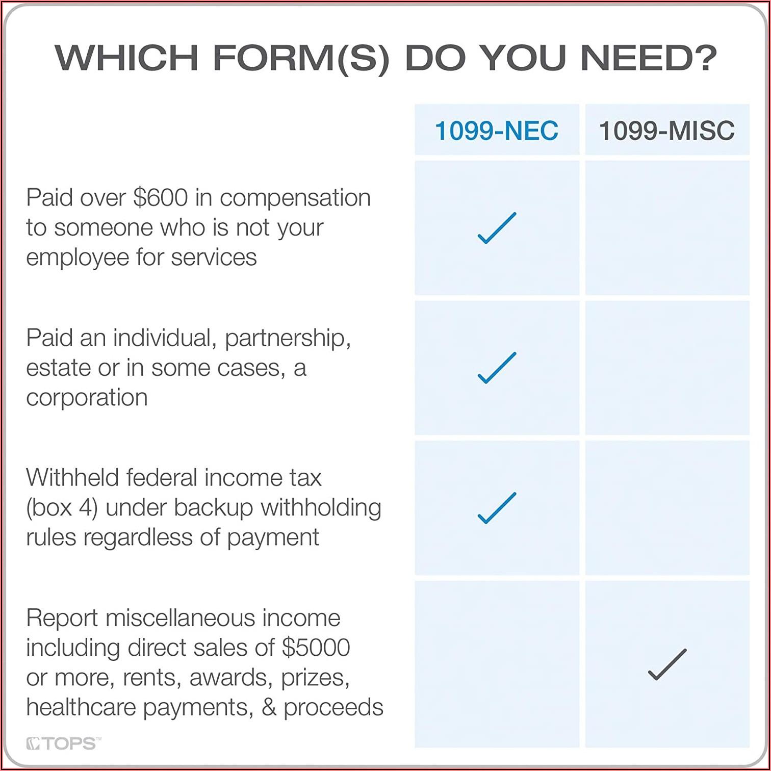 1096 Irs Forms 2020