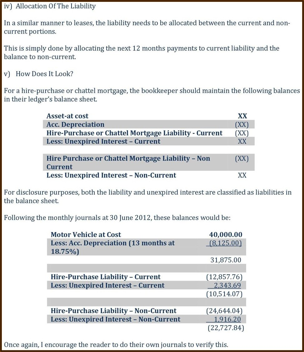 Chattel Mortgage Document Definition