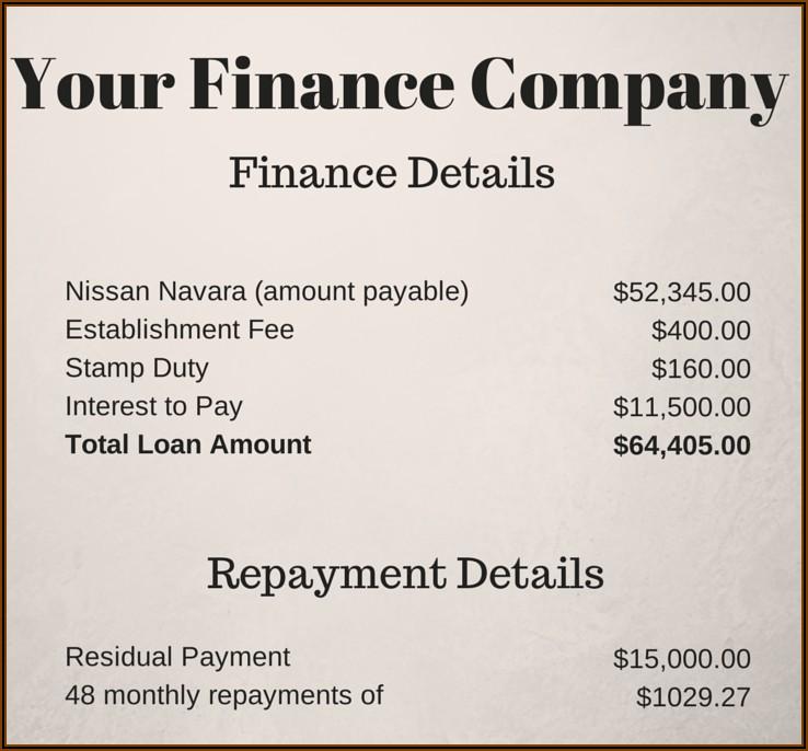 Chattel Mortgage Formula
