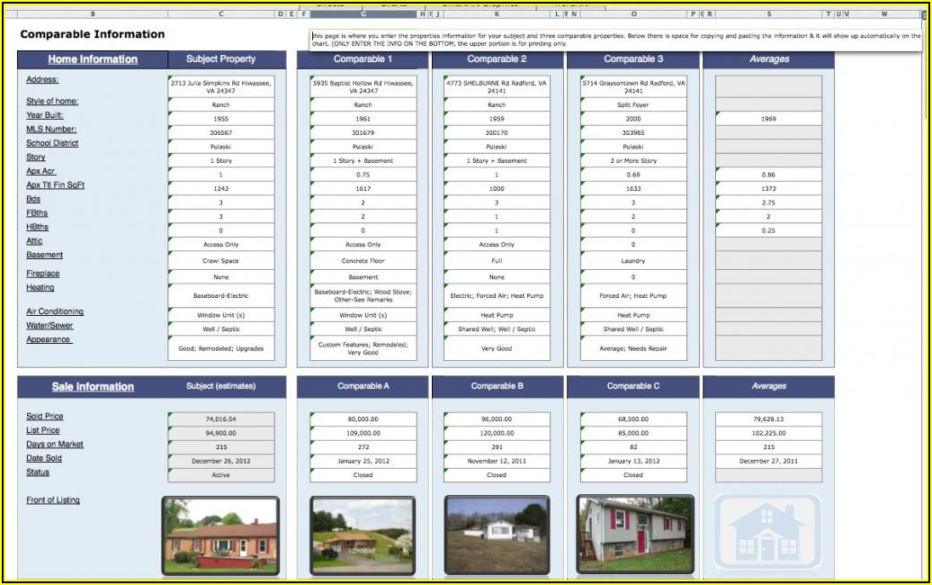 Comparative Market Analysis Cma Real Estate Template
