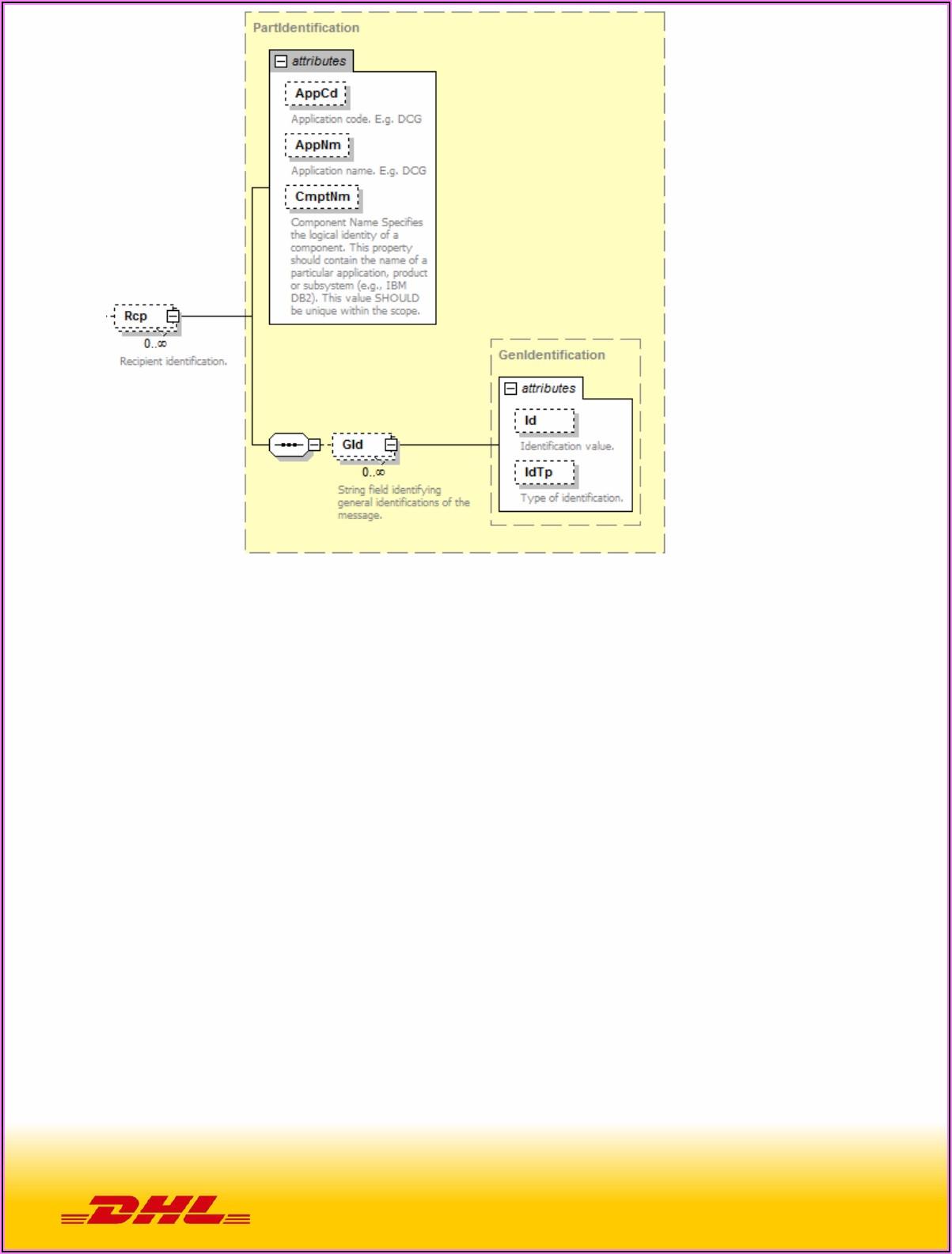 Dhl Express Easy Envelope Tracking