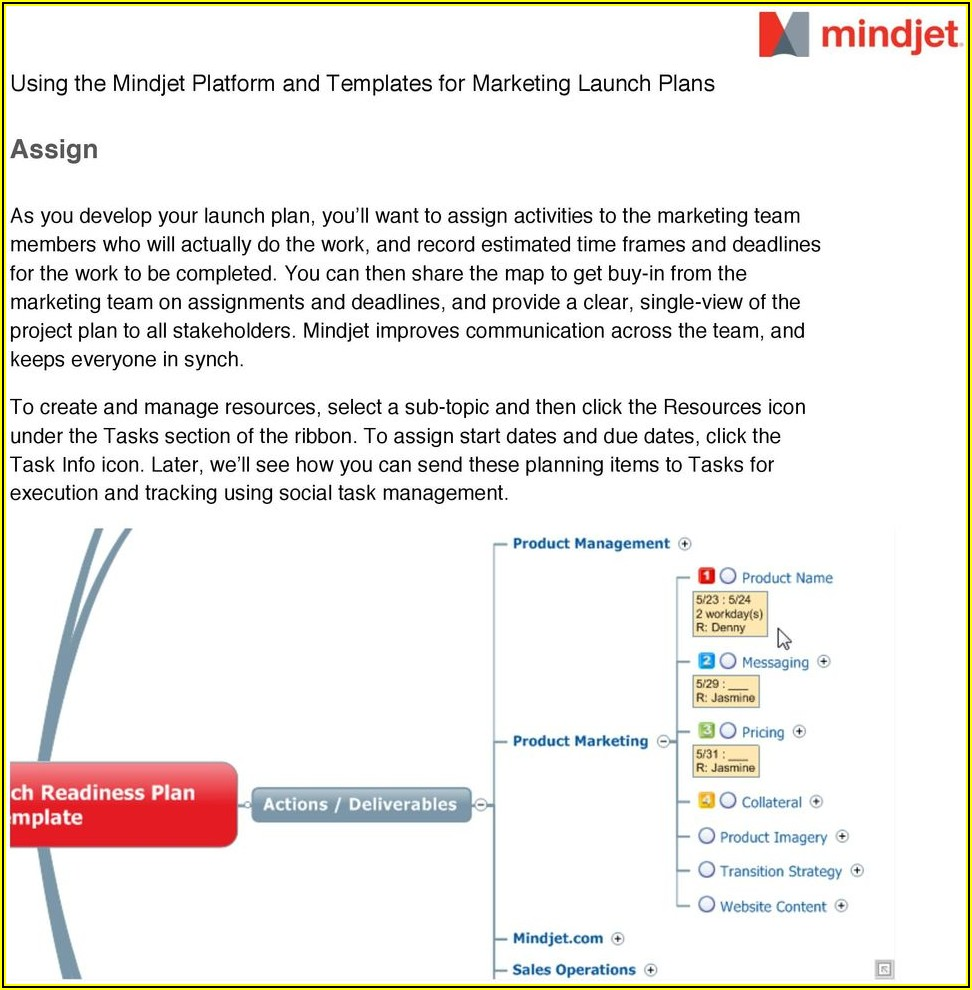 Free Marketing Plans Templates