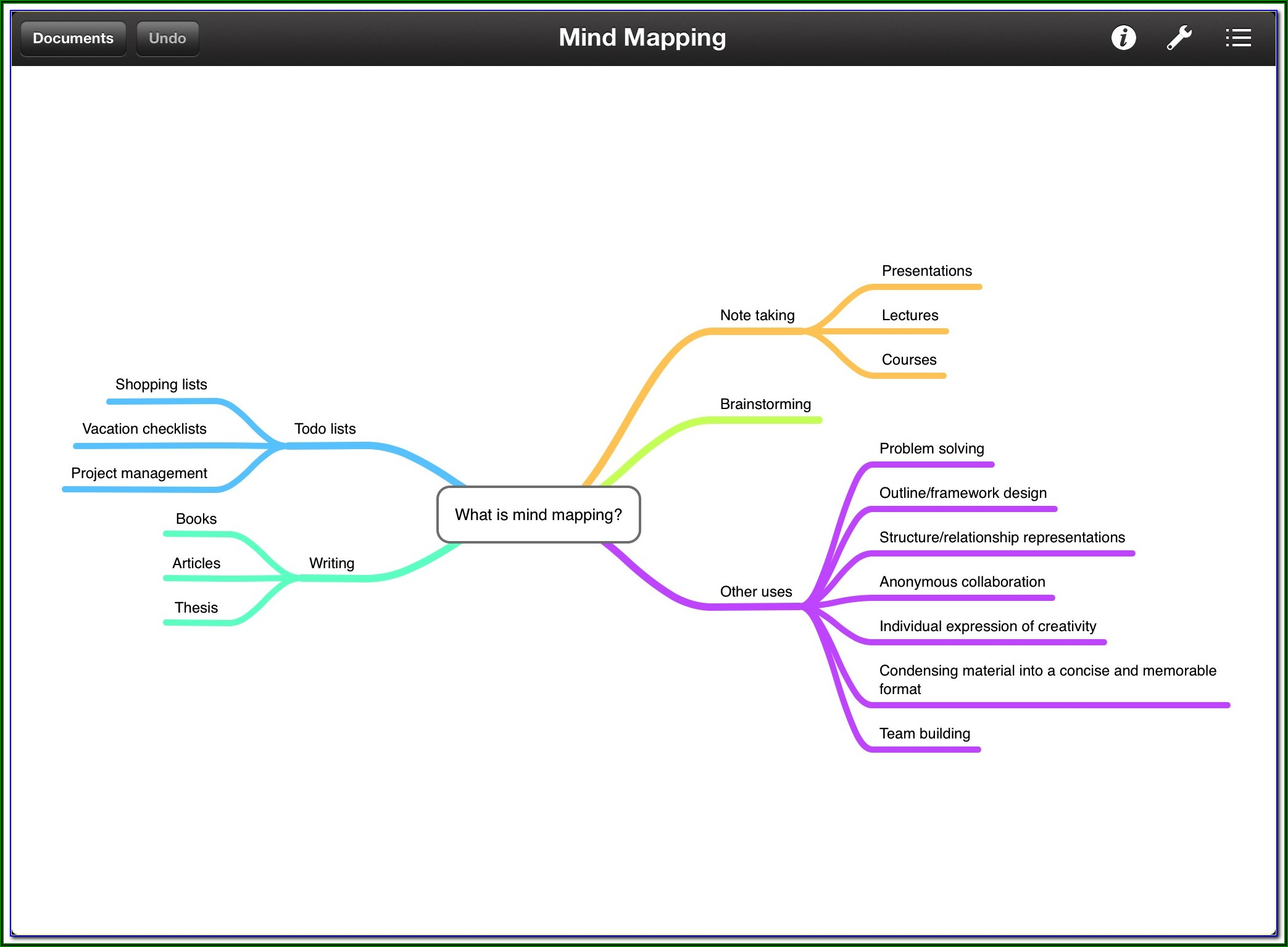Free Mind Mapping App For Windows