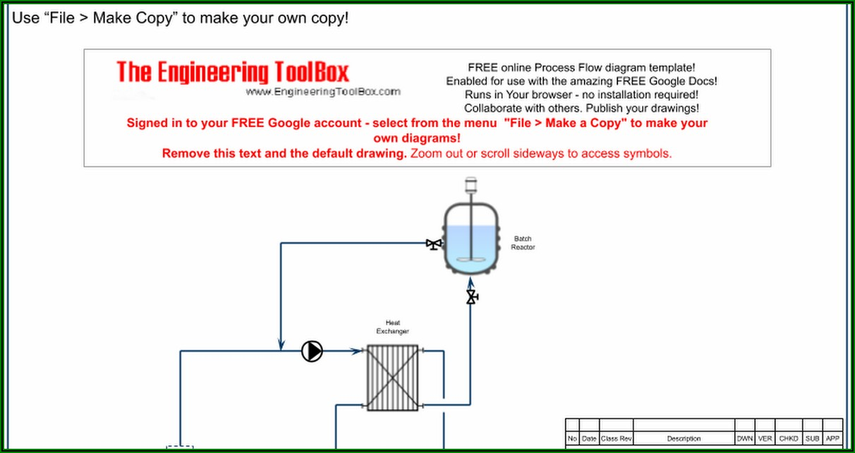 Free Process Flow Diagram Tool