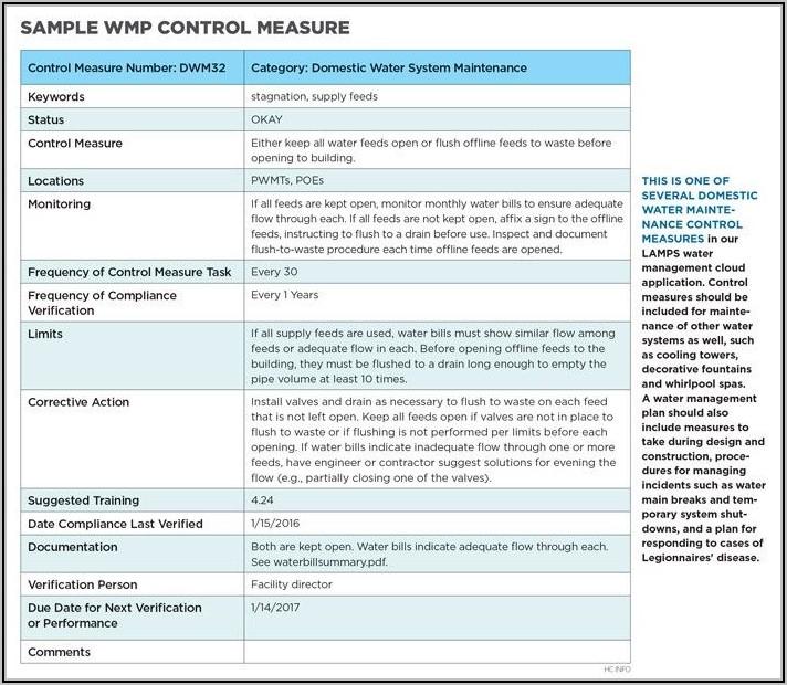 Legionella Risk Assessment Template Free
