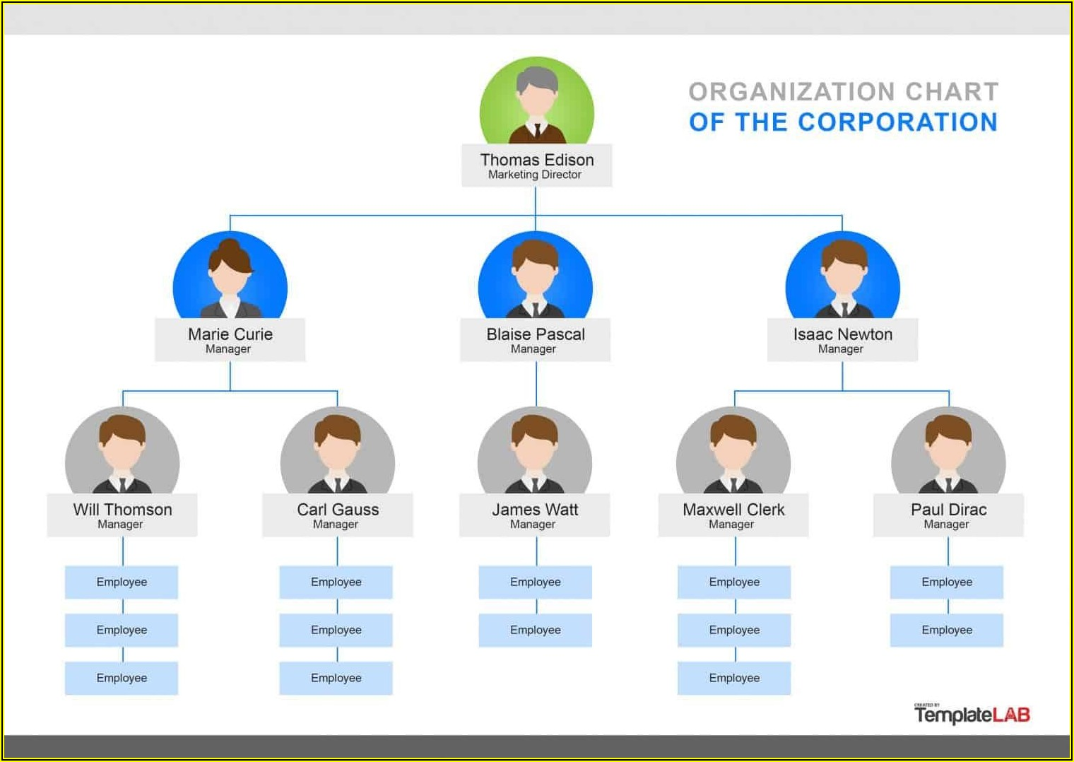 Powerpoint Editable Powerpoint Org Chart Template