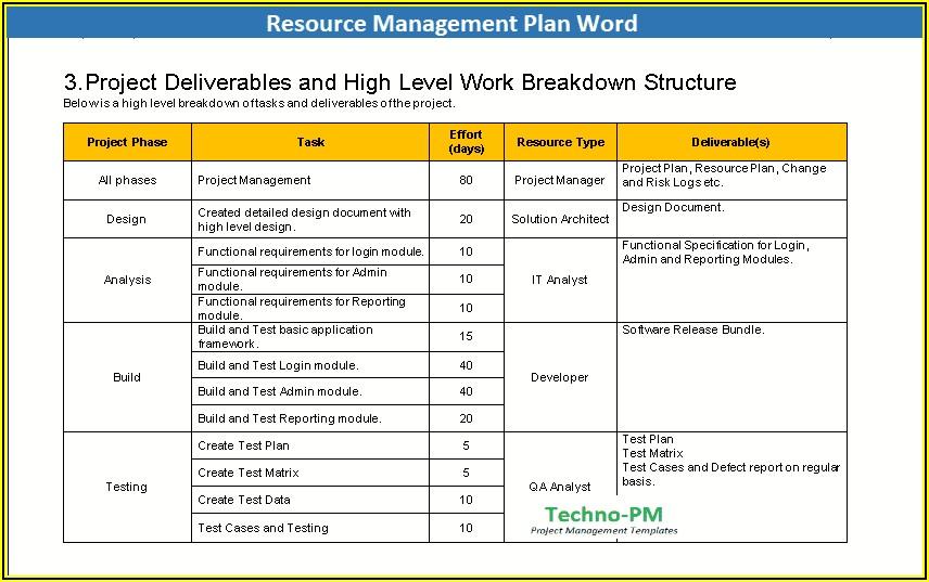 Resource Management Plan Template Excel