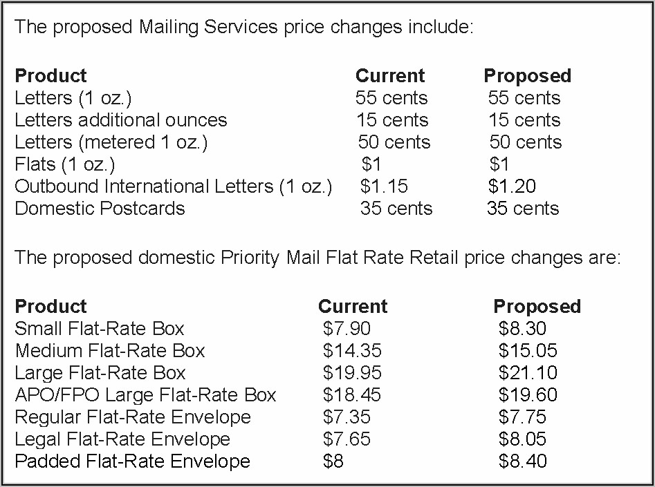 Usps Flat Rate Envelope Rates 2020
