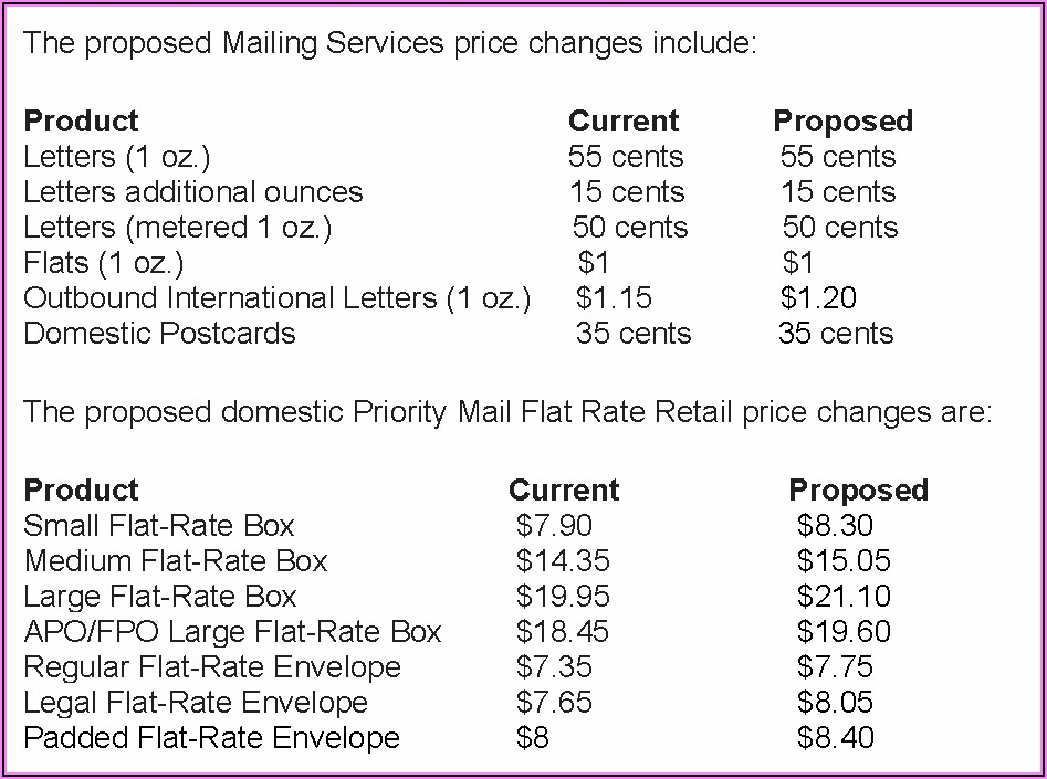 Usps Postage Rates Large Envelope 2019