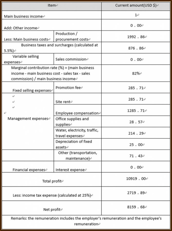 Agricultural Business Proposal Template Pdf