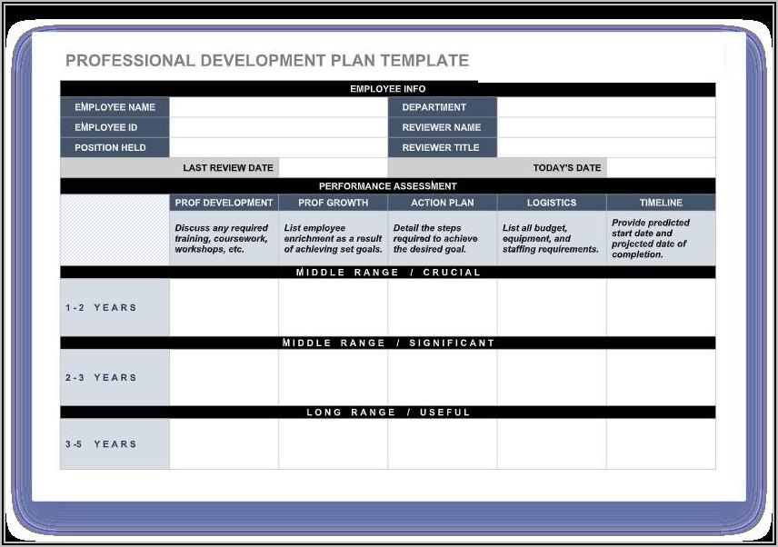 Employee Training Manual Template Word