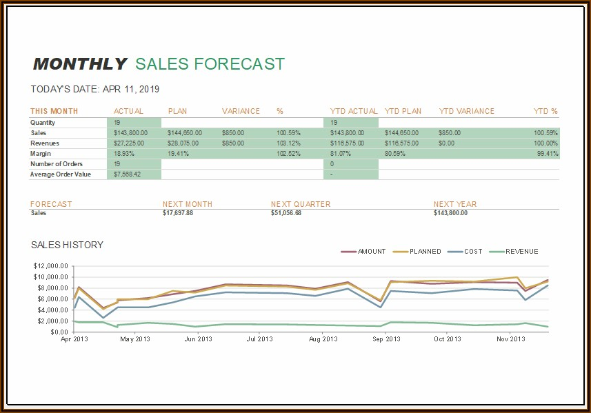 Excel Templates For Sales