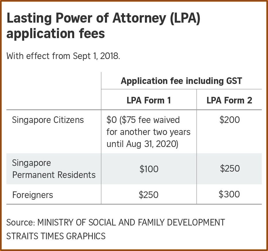 Form Lasting Power Of Attorney
