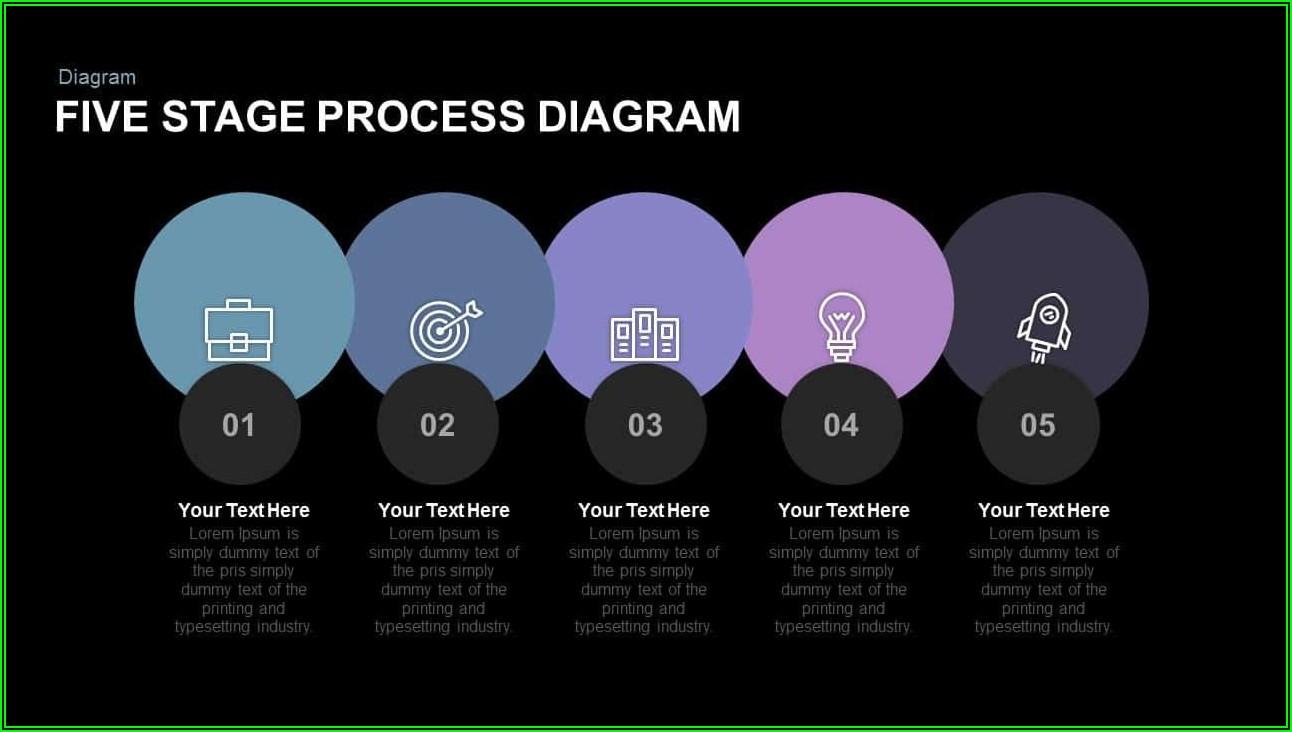 Free Process Flow Diagram Template