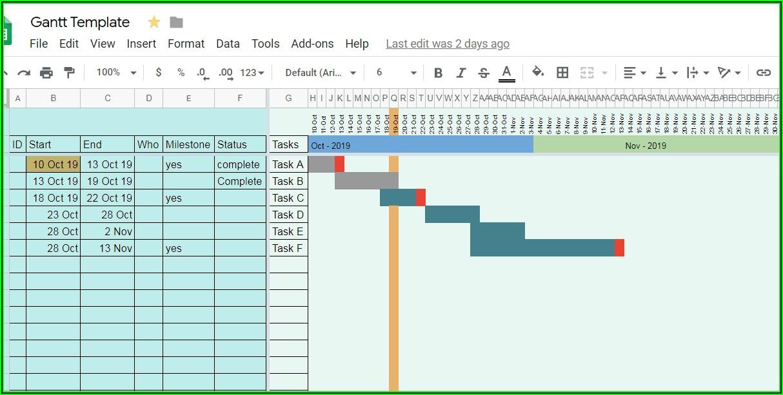 Gantt Chart Template Sheets