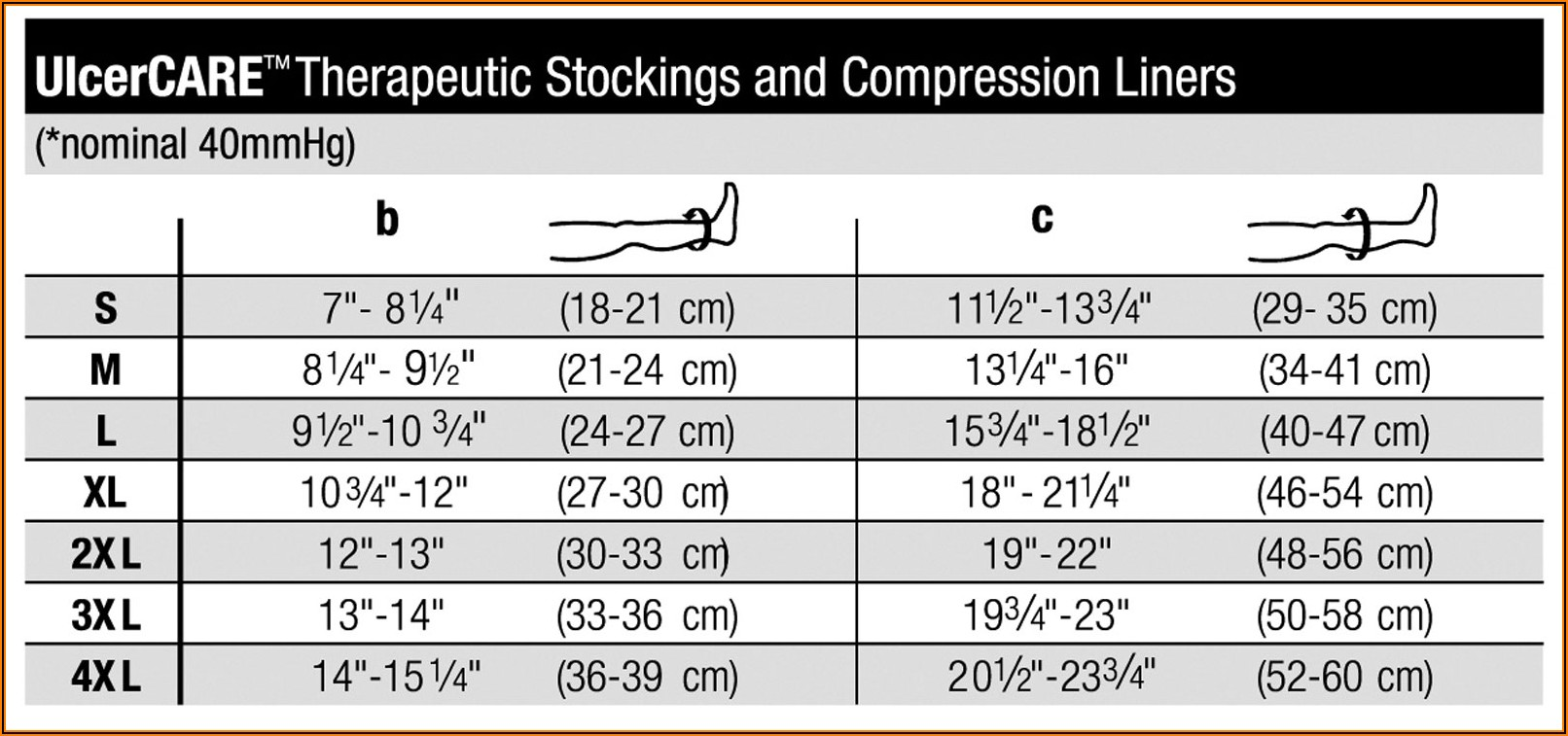 Jobst Compression Stockings Measurement Forms