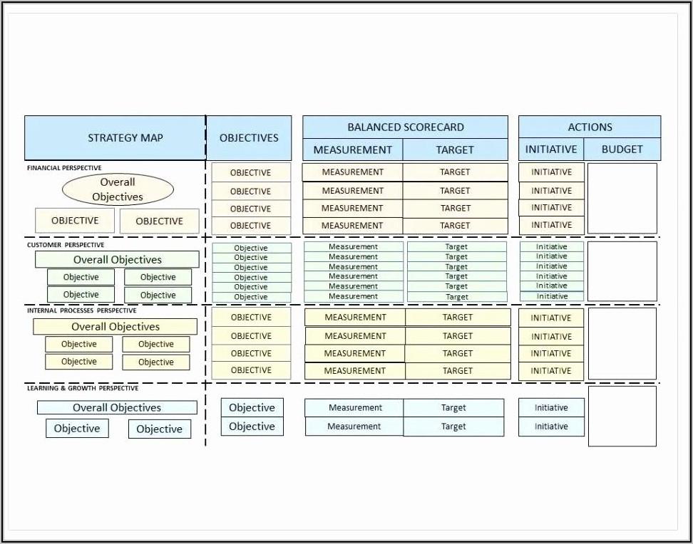 Kpi Scorecard Template Excel Free