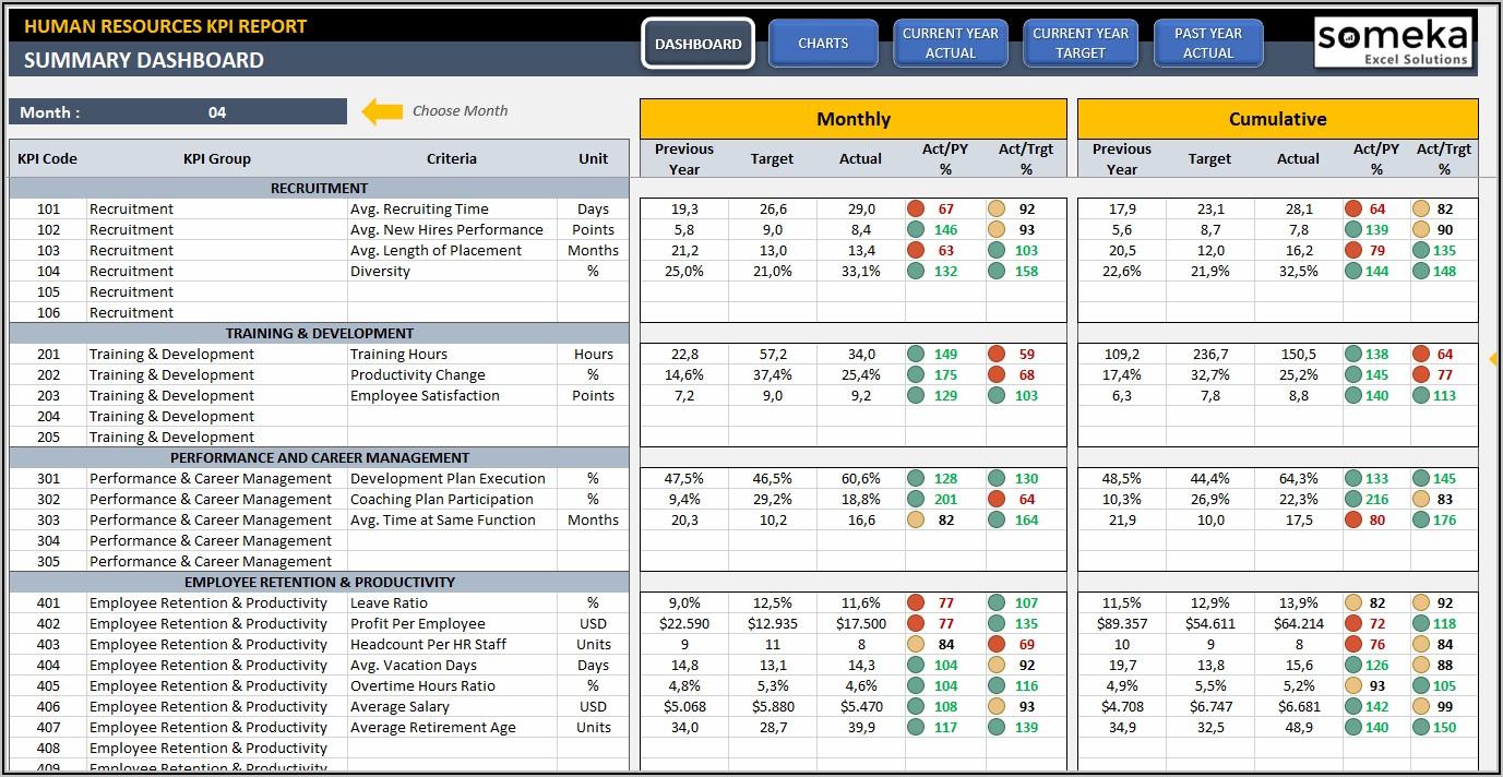 Kpi Scorecard Template Excel
