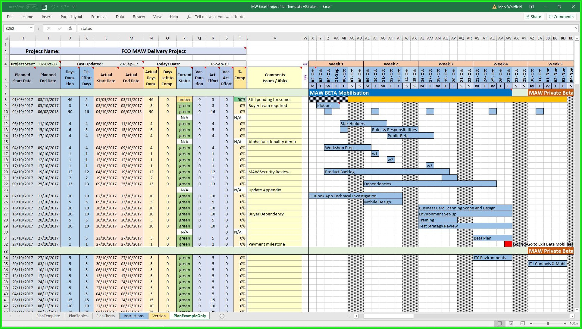 Project Management Timeline Template Excel