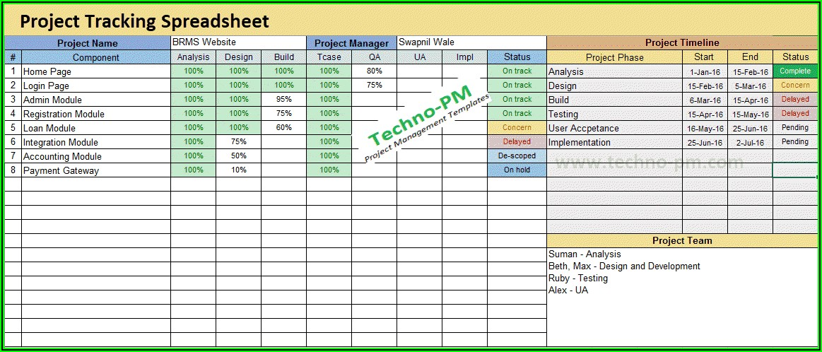 Project Manager Timeline Excel Template