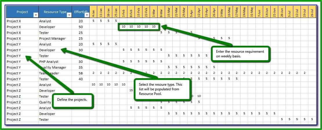 Project Planning Timeline Template Excel