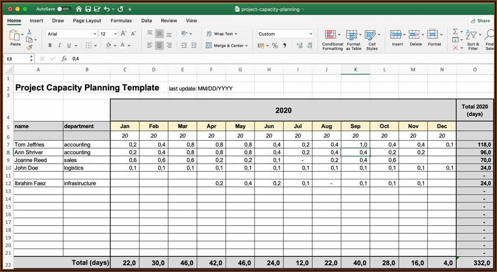 Resource Capacity Planner Excel Template Team Capacity (hours) Planning