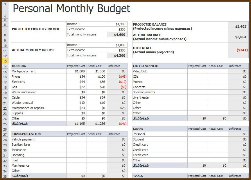 Simple Personal Financial Plan Template Excel