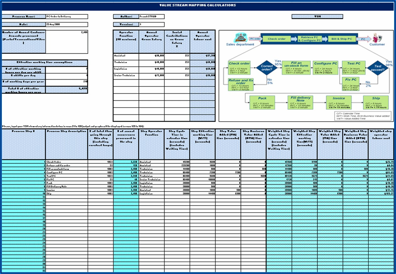 Value Stream Mapping Template Excel Free