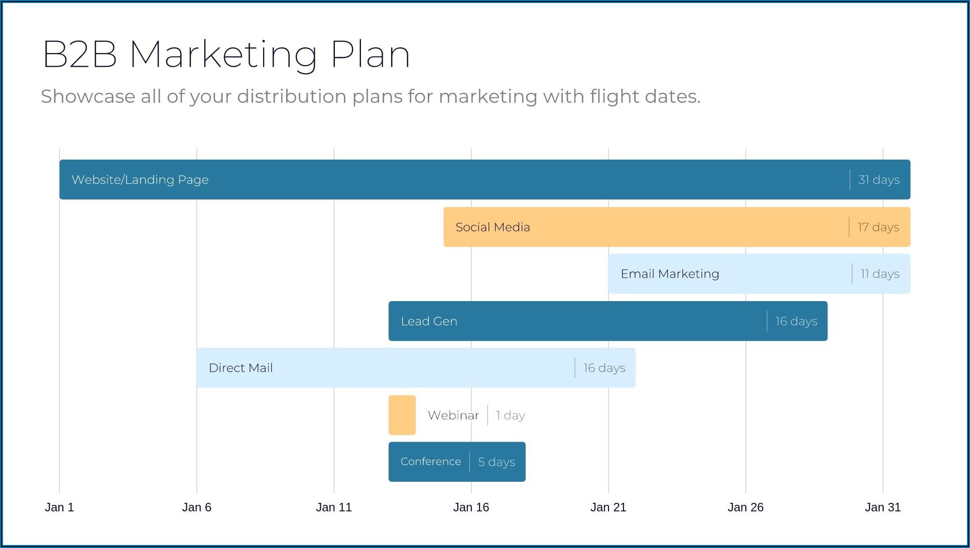 B2b Marketing Plan Template Ppt
