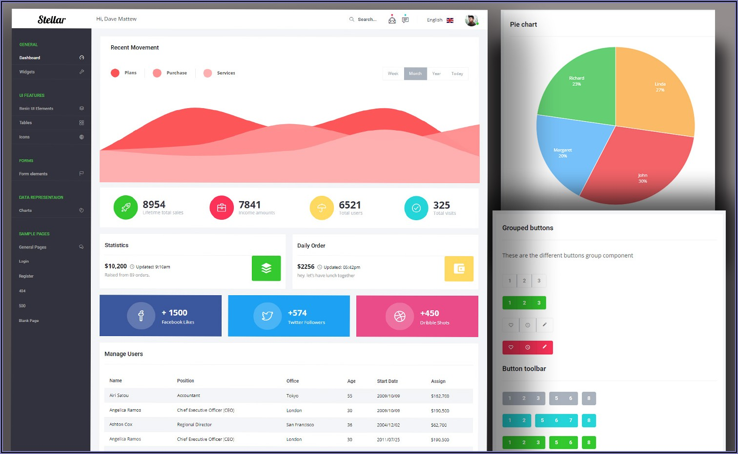 Bootstrap 4 Dashboard Template Free Download
